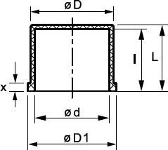 INtherm Schutz- und Isolierkappen mit Kragen